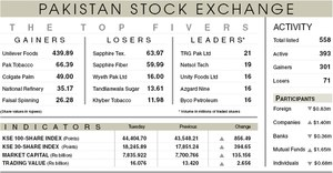 Stocks end three-day losing jinx, notch 856 points