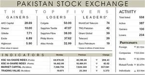 Stocks falter amid growing lockdown fears