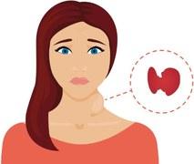 HEALTH: CAN THE DOCTOR HEAR YOUR THYROID TALK?