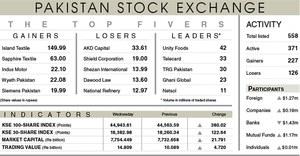 Stocks extend gains as Covid positivity ratio falls