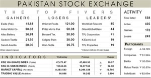 Lifeless trading amid geopolitical tensions