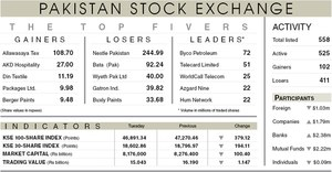 Stocks lose 379 points after rupee tumbles
