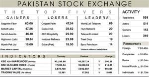 Mayhem continues on stock market