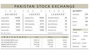 Stocks downwards spiral continues for sixth day